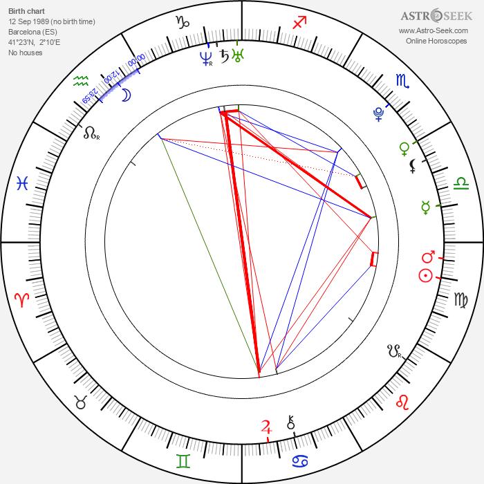 Álvaro Cervantes - Astrology Natal Birth Chart