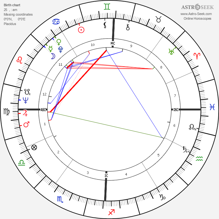Alvaro Siza Vieira - Astrology Natal Birth Chart