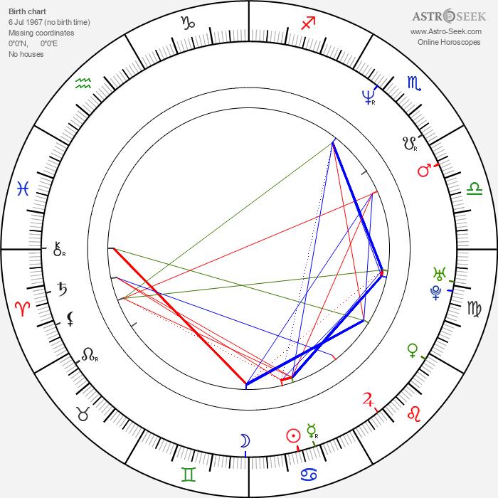 Alvin Harper - Astrology Natal Birth Chart