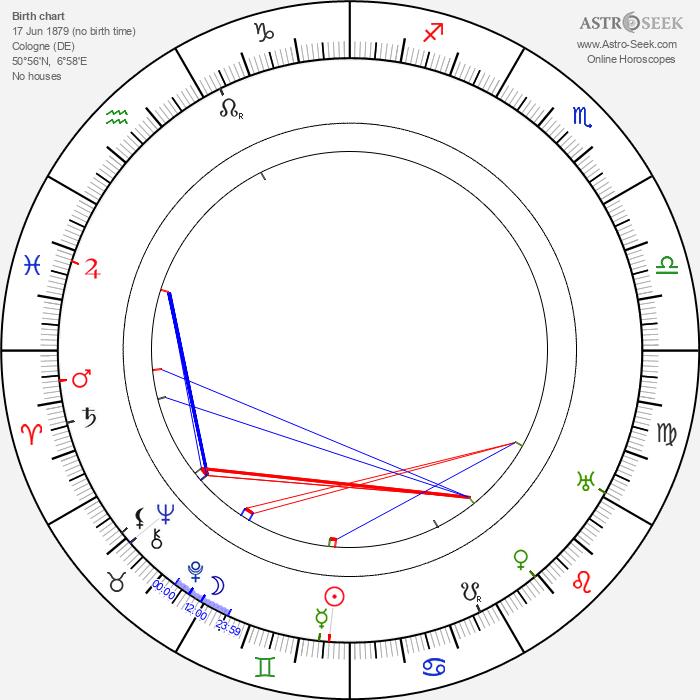 Alwin Neuss - Astrology Natal Birth Chart