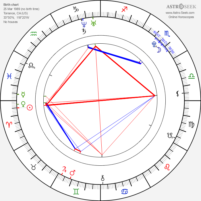 Aly Michalka - Astrology Natal Birth Chart