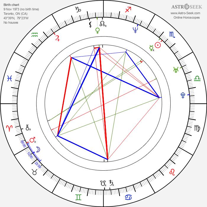 Alyson Court - Astrology Natal Birth Chart