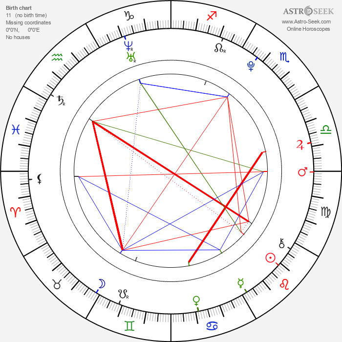 Alyson Stoner - Astrology Natal Birth Chart