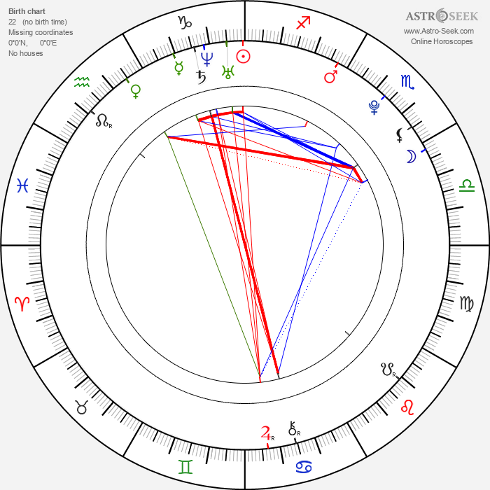 Alyssa Bernal - Astrology Natal Birth Chart
