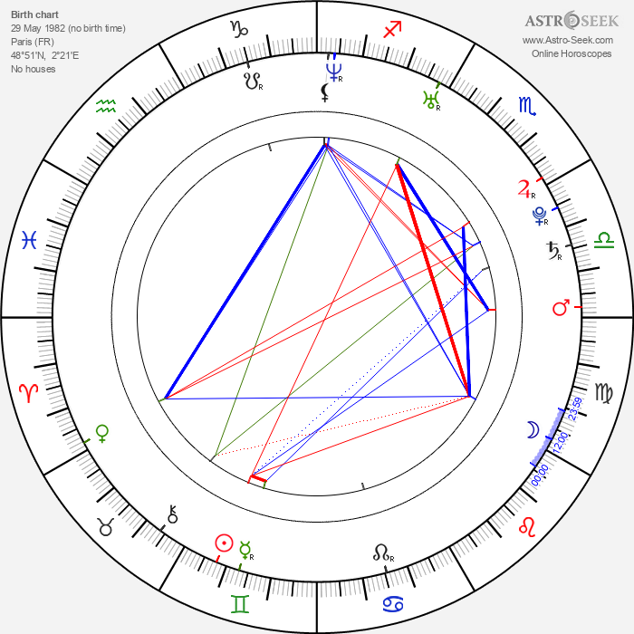 Alysson Paradis - Astrology Natal Birth Chart