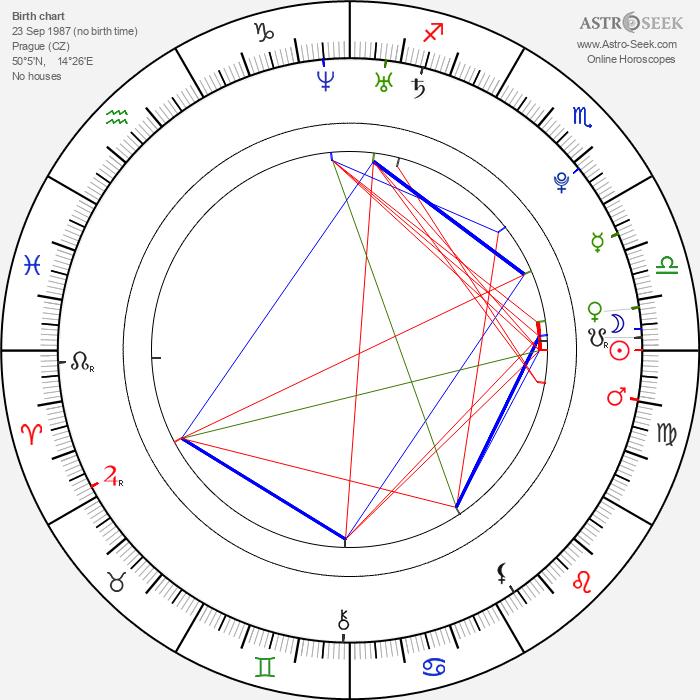 Alžběta Pažoutová - Astrology Natal Birth Chart