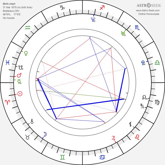 Alžbeta Stanková - Astrology Natal Birth Chart