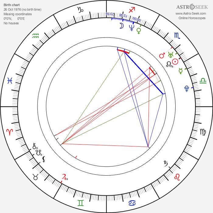 Amadu Mamadakov - Astrology Natal Birth Chart