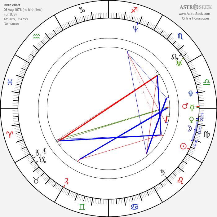 Amaia Montero - Astrology Natal Birth Chart