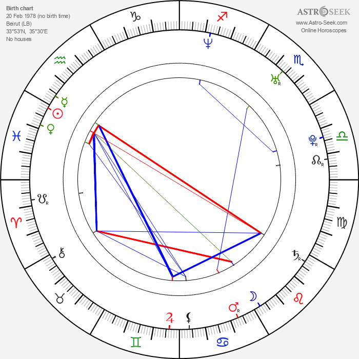 Amal Hijazi - Astrology Natal Birth Chart