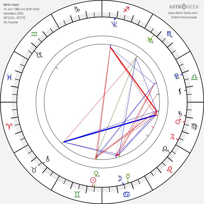 Amalie Ihle Alstrup - Astrology Natal Birth Chart