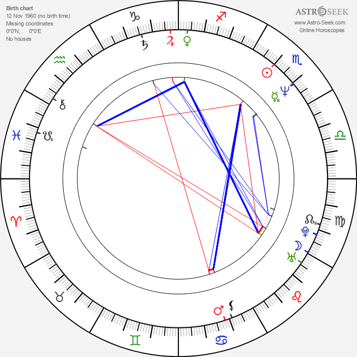 Amanda Bairstow - Astrology Natal Birth Chart