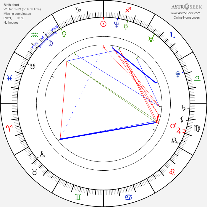 Amanda Baker - Astrology Natal Birth Chart