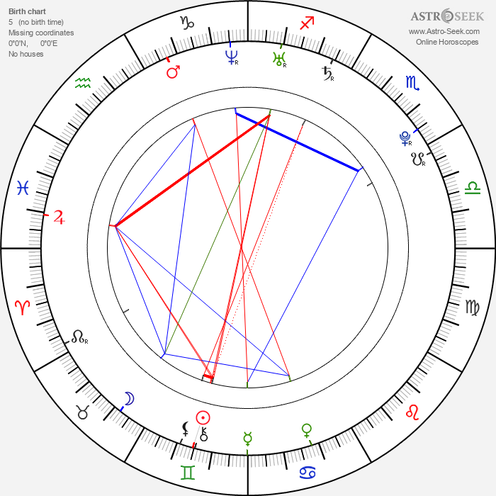 Amanda Crew - Astrology Natal Birth Chart
