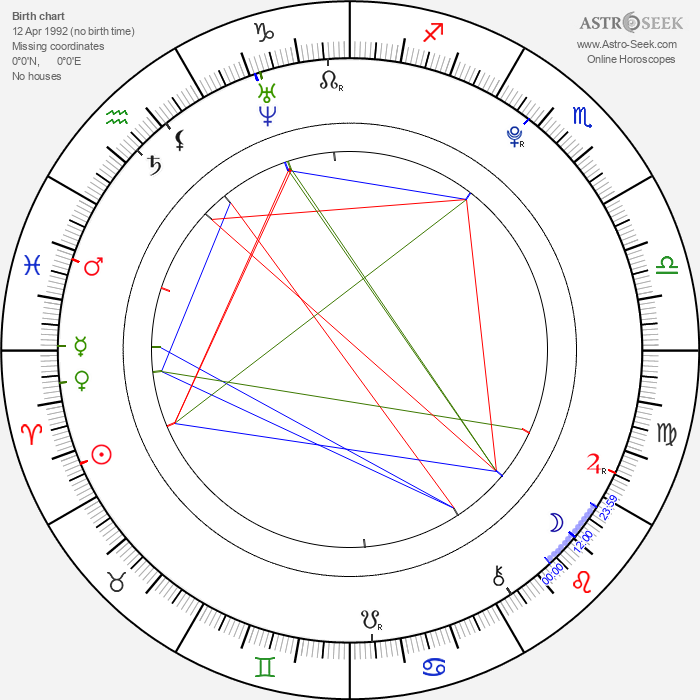 Amanda Dawin - Astrology Natal Birth Chart