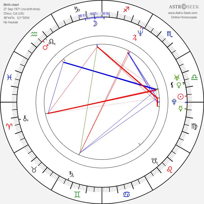 Amanda Detmer - Astrology Natal Birth Chart