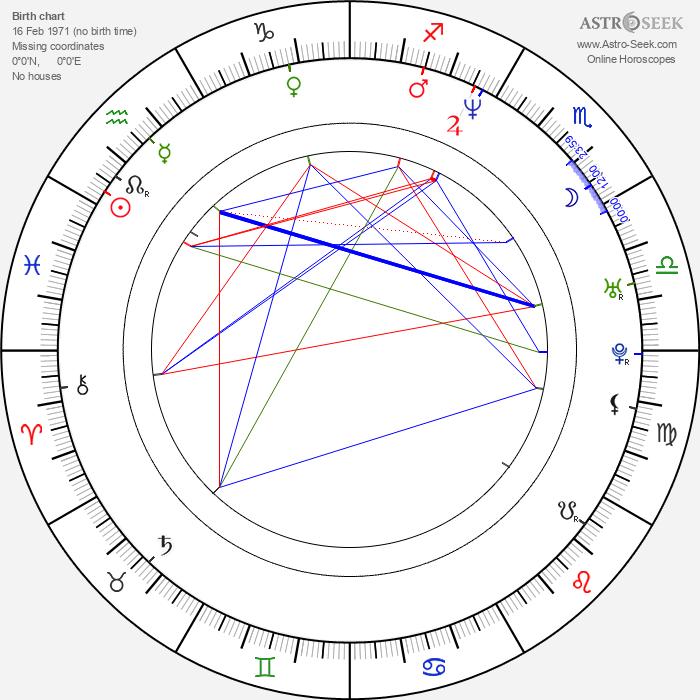 Amanda Holden - Astrology Natal Birth Chart