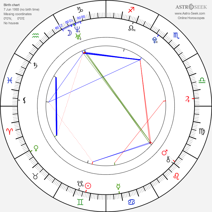 Amanda Leighton - Astrology Natal Birth Chart