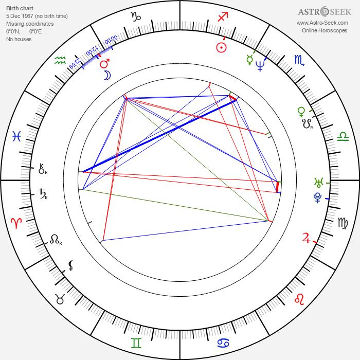 Amanda Lepore - Astrology Natal Birth Chart
