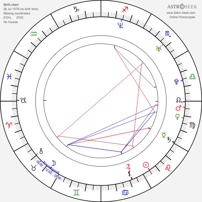 Amanda Marier - Astrology Natal Birth Chart
