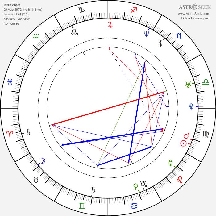 Amanda Marshall - Astrology Natal Birth Chart