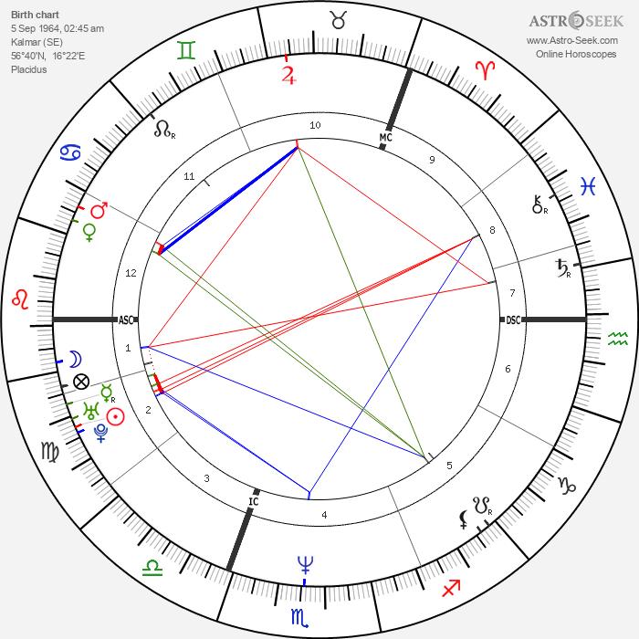 Amanda Ooms - Astrology Natal Birth Chart