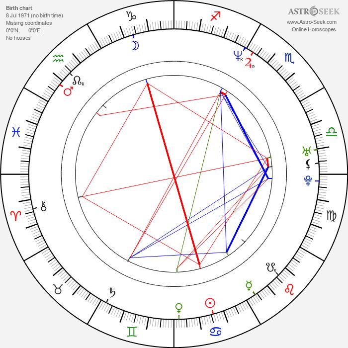 Amanda Peterson - Astrology Natal Birth Chart
