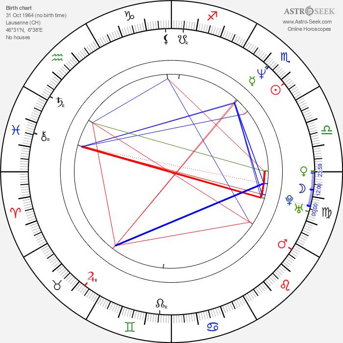 Amanda Sandrelli - Astrology Natal Birth Chart