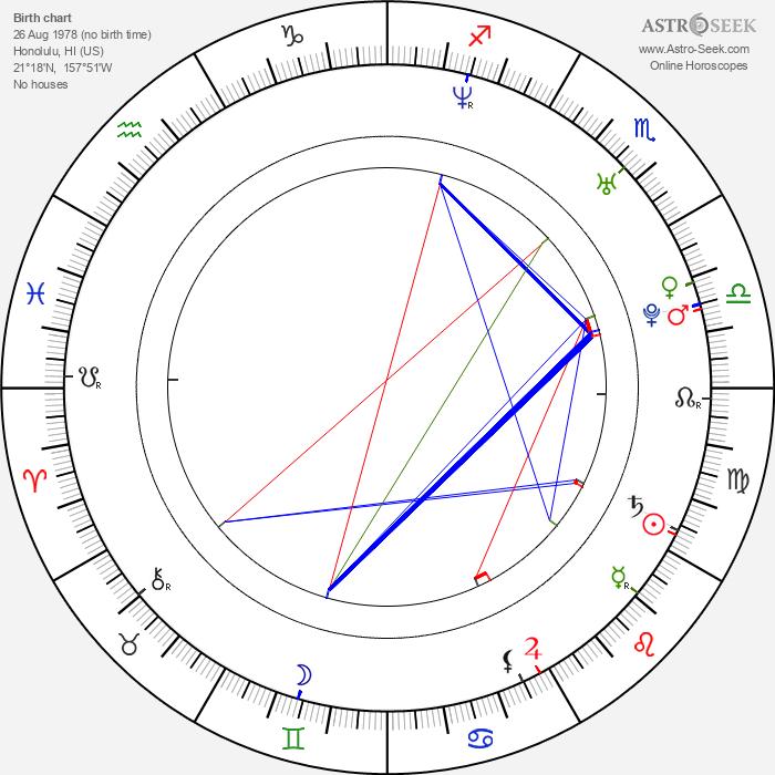 Amanda Schull - Astrology Natal Birth Chart