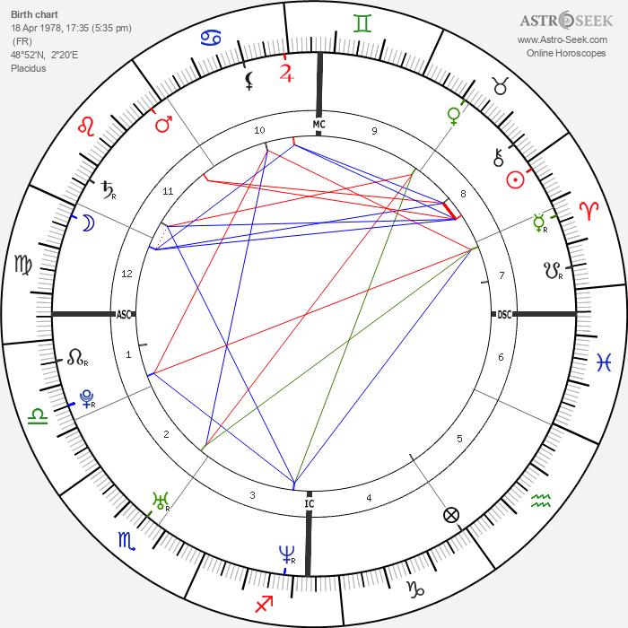 Amanda Sthers - Astrology Natal Birth Chart