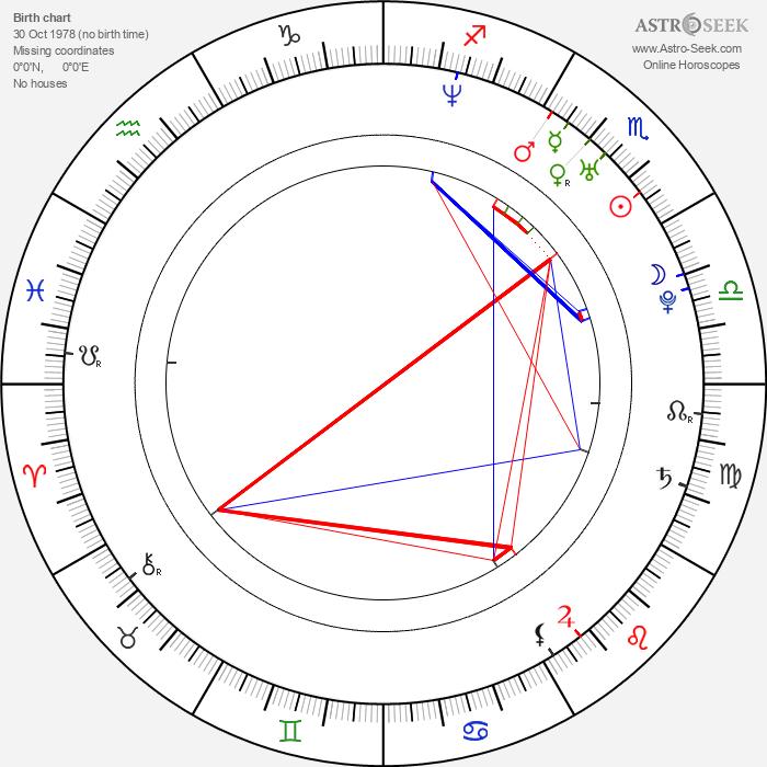 Amanda Swafford - Astrology Natal Birth Chart