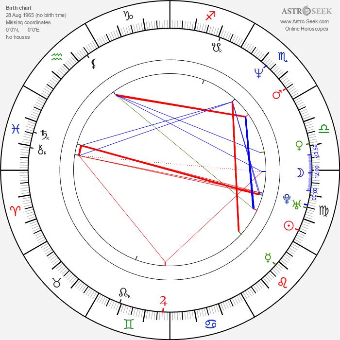 Amanda Tapping - Astrology Natal Birth Chart