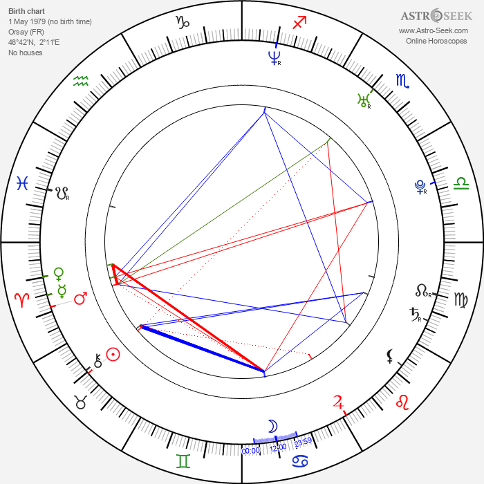 Amandine Chaignot - Astrology Natal Birth Chart