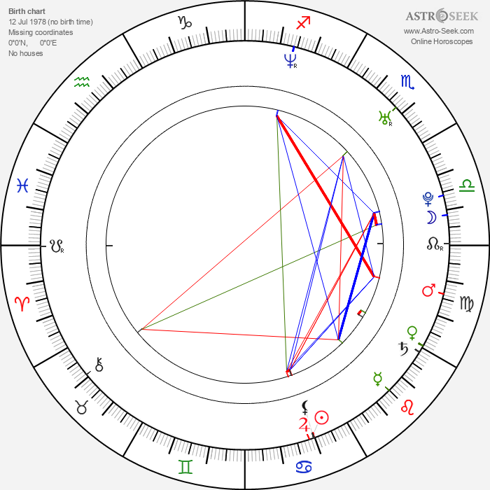 Amardeep Kaleka - Astrology Natal Birth Chart