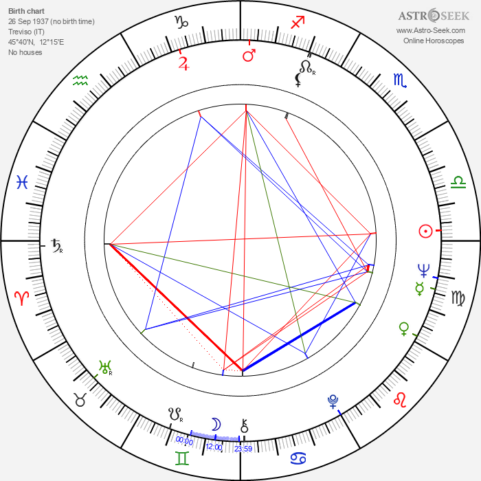 Amasi Damiani - Astrology Natal Birth Chart