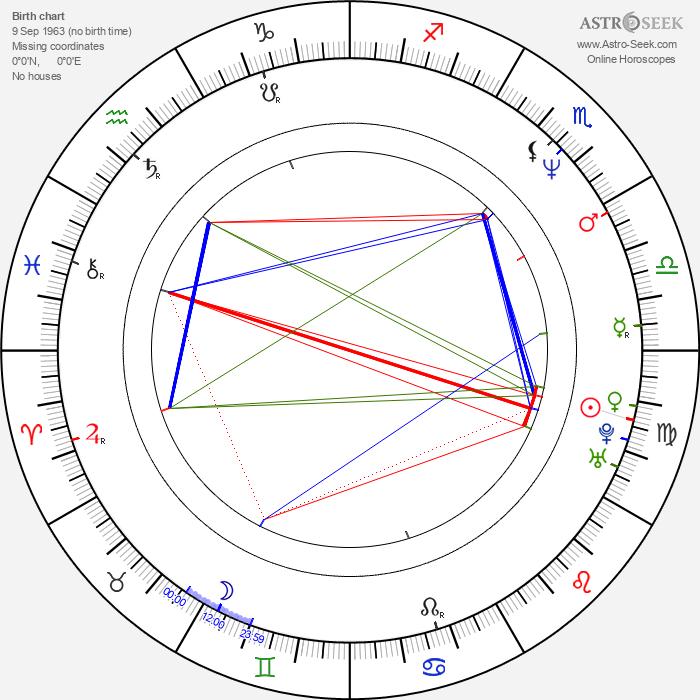 Amaury Gutierrez - Astrology Natal Birth Chart