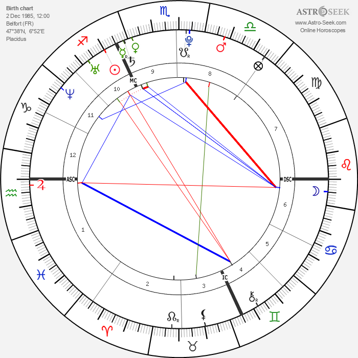 Amaury Leveaux - Astrology Natal Birth Chart