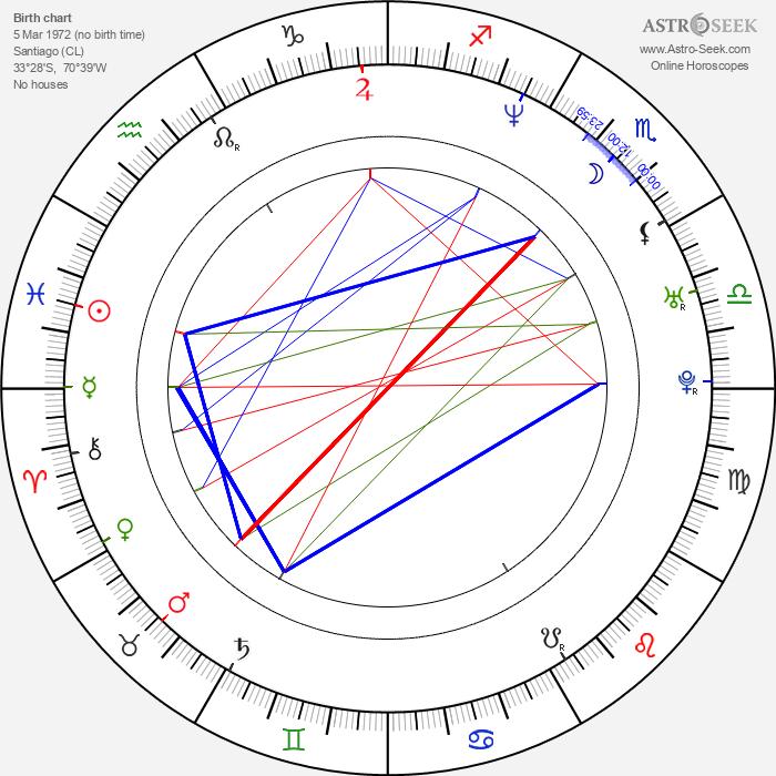 Amaya Forch - Astrology Natal Birth Chart