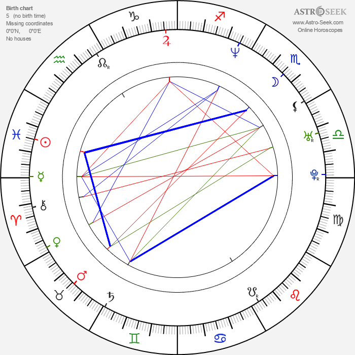 Amaya Forch - Astrology Natal Birth Chart