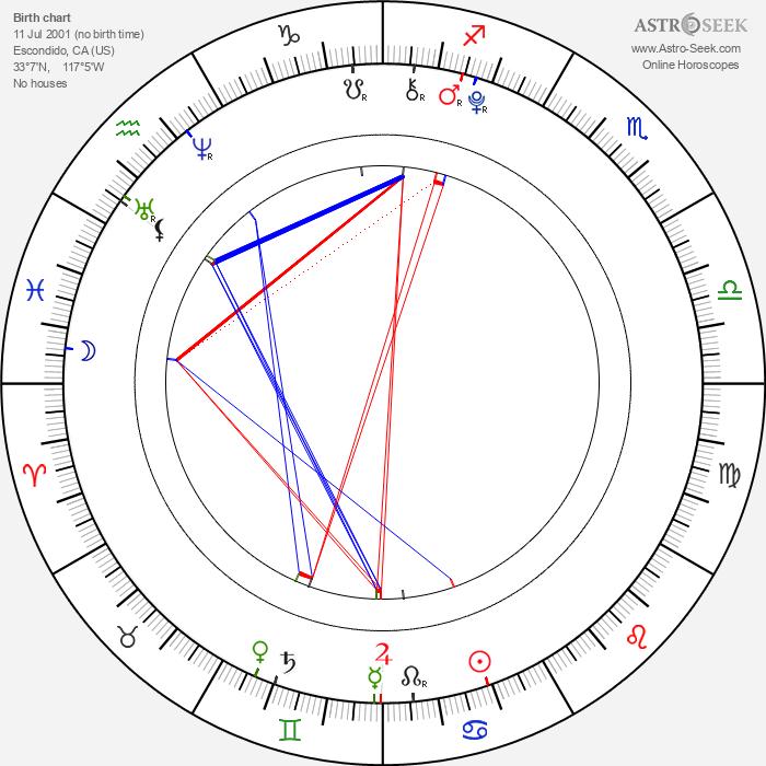 Amayla Early - Astrology Natal Birth Chart