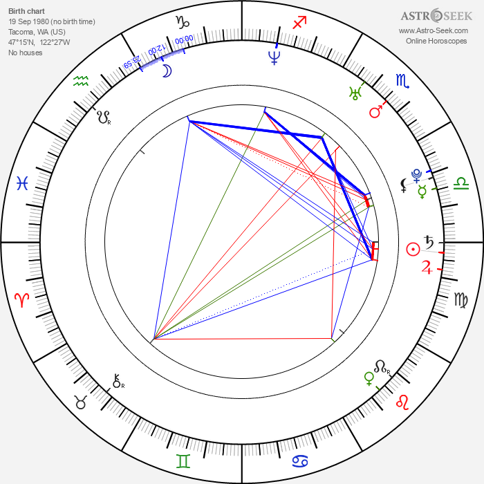 Amber Lancaster - Astrology Natal Birth Chart