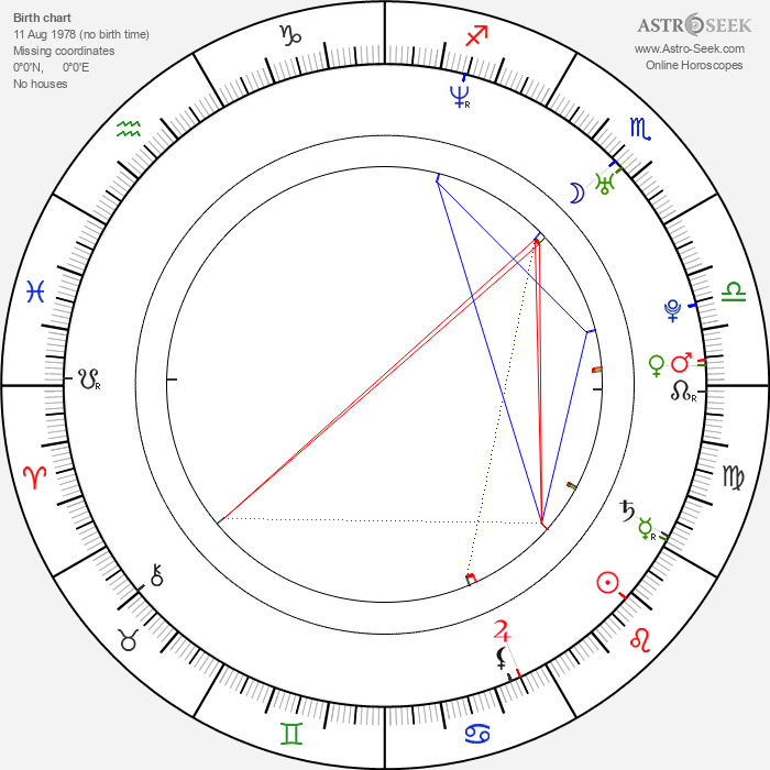 Amber Mariano - Astrology Natal Birth Chart