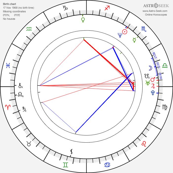 Amber Michaels - Astrology Natal Birth Chart
