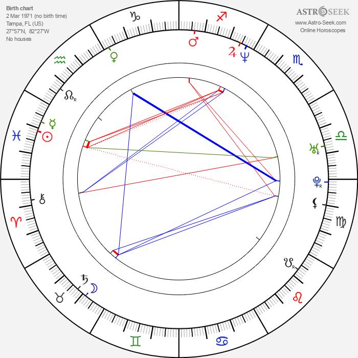 Amber Smith - Astrology Natal Birth Chart