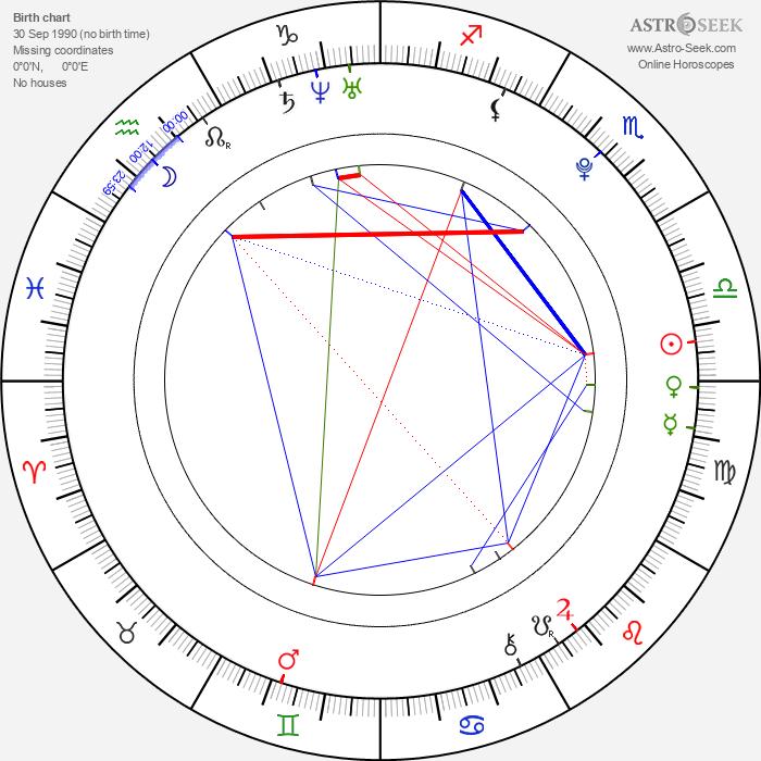Amber Watson - Astrology Natal Birth Chart