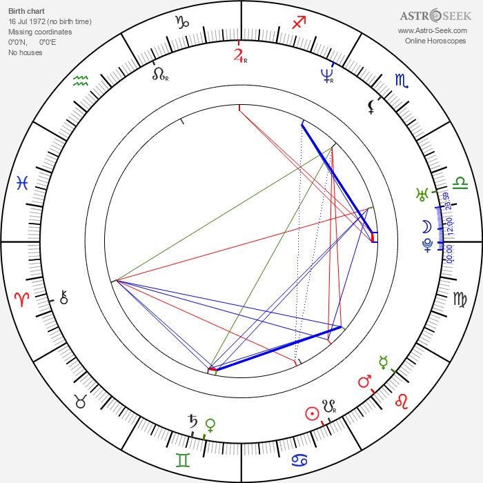 Amber Woods - Astrology Natal Birth Chart