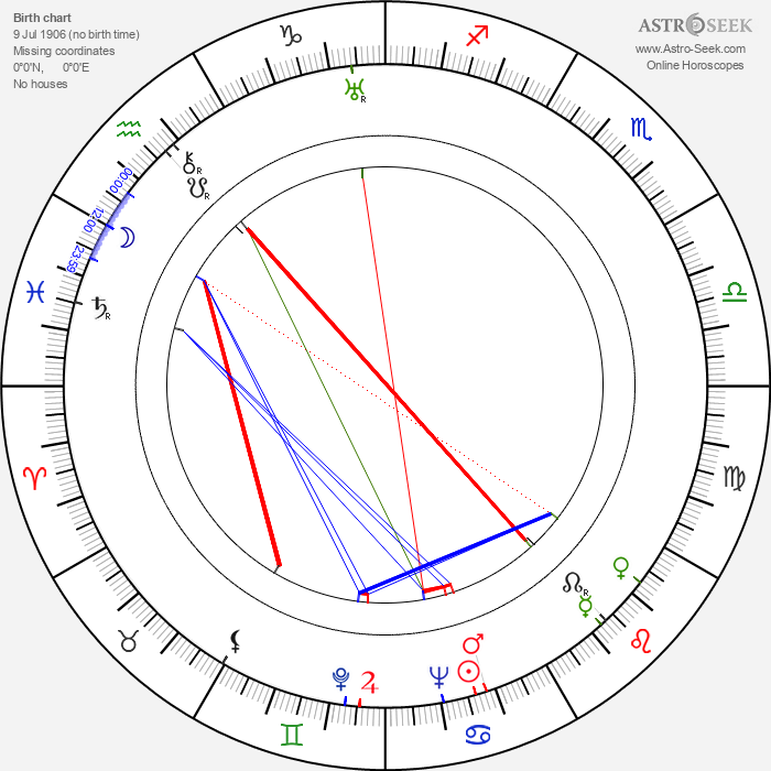 Amedeo Trilli - Astrology Natal Birth Chart