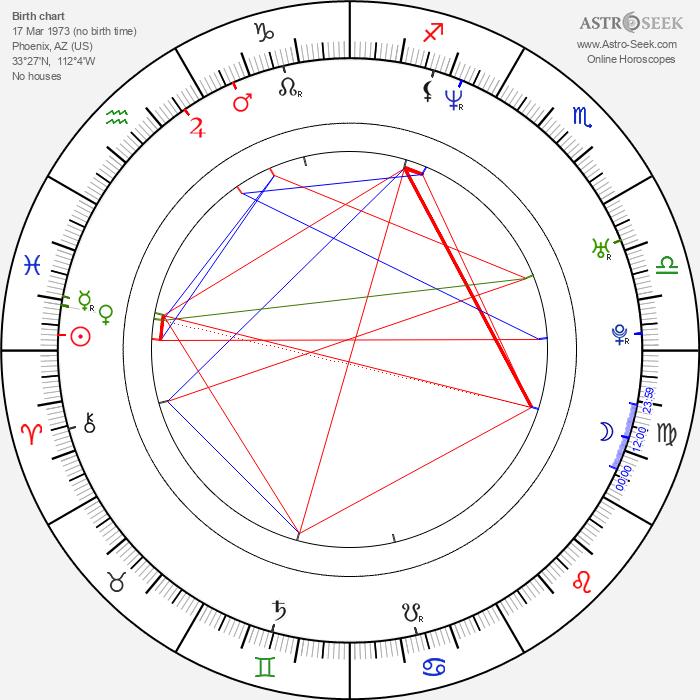 Amelia Heinle - Astrology Natal Birth Chart