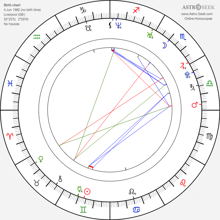 Amelia Warner - Astrology Natal Birth Chart
