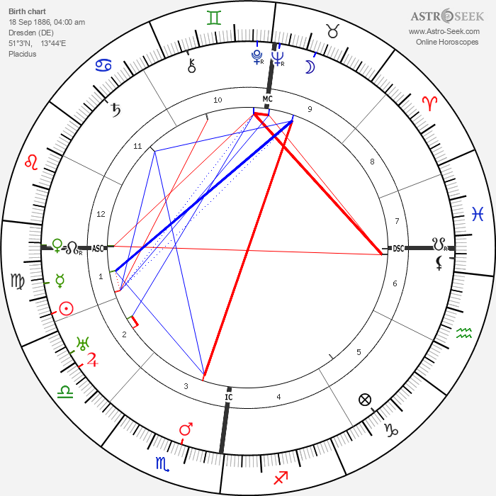 Amelie Beese-Boutard - Astrology Natal Birth Chart